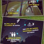 la-france-leader-europeen-du-camping-et-2e-parc-au-monde